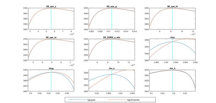 mode_check_plot_ps_data
