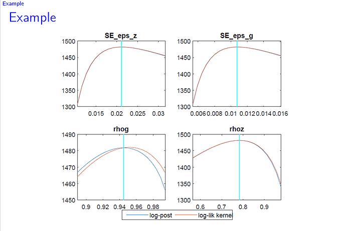 mode_check_plot