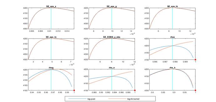 mode_check_plot_us_data